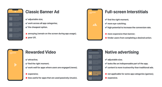 Mobile App Ad Options