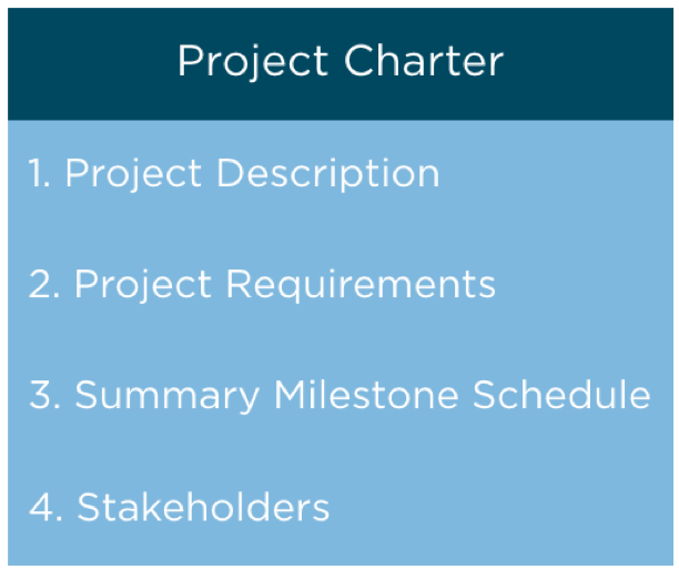 project charter graphic