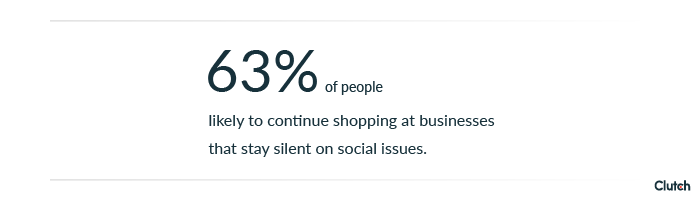 63% of people are likely to continue shopping at businesses that stay silent on social issues.