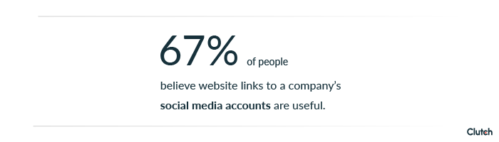 67% of people believe links to a company's social media accounts are extremely or somewhat useful