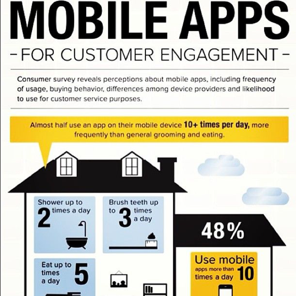 more apps for customer engagement