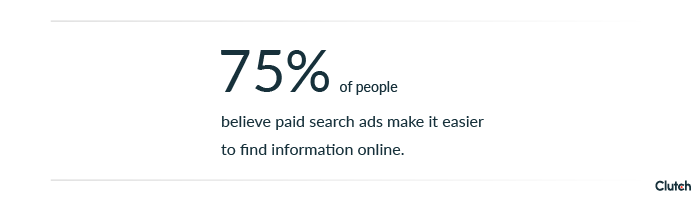 75% of people believe paid search ads make it easier to find information online