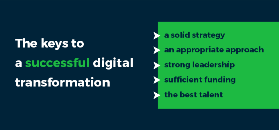 the keys to a successful digital transformation