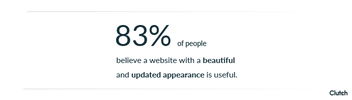 83 percent of people think that a beautiful and updated appearance on a website is useful