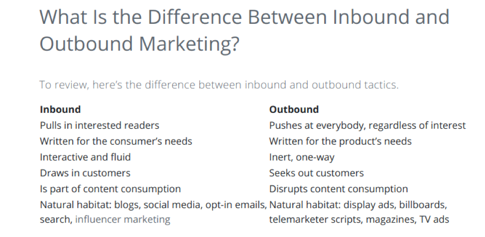 What Is The Difference Between Inbound and Outbound Marketing