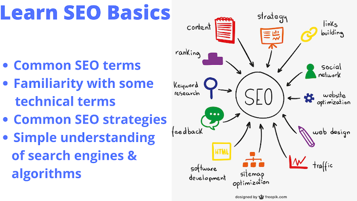 Learn SEO Basics