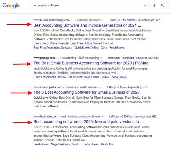 SERP Intent Example