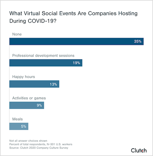 what virtual social events are companies hosting during covid-19