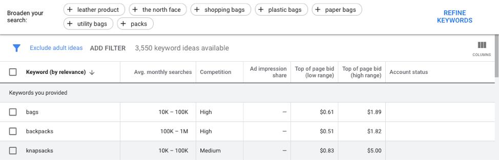 Google Ads Keyword Suggestions