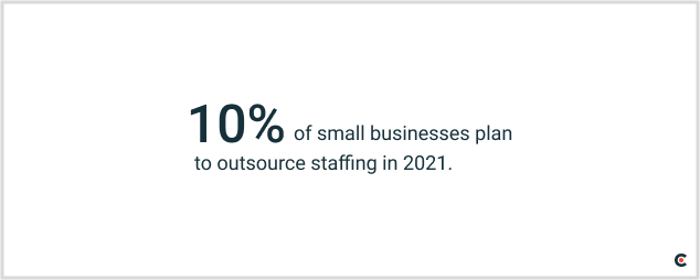10% of small businesses plan to outsource staffing in 2021.