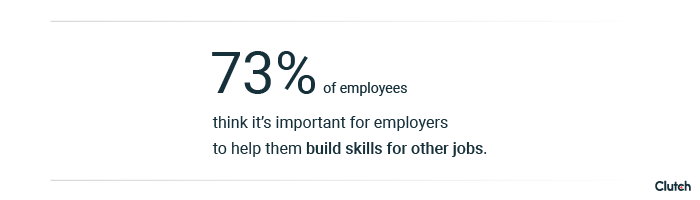 73% of employees think it's important for employers to help them build skills for other jobs.