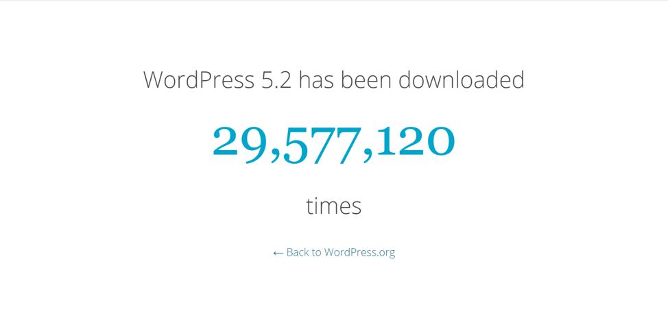 WordPress 5.2 has been downloaded 29,577,120 times.