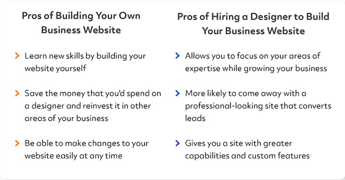 Pros of Building Your Own Website vs. Hiring a Designer