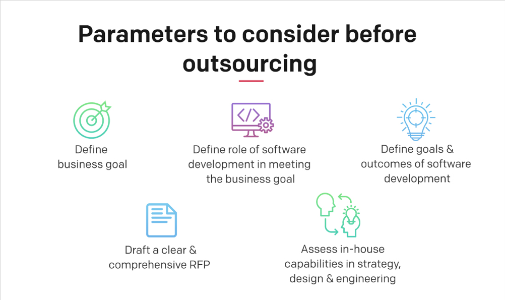 Parameters to consider before outsourcing include: defining the business goal, defining the role of software development in meeting the business goal, defining goals and outcomes of software development, drafting a clear and comprehensive RFP, assessing in-house capabilities in strategy, design, and engineering.