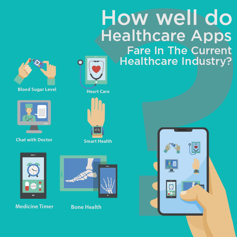 How Well Do Healthcare Apps Fare in the Current Healthcare Industry?