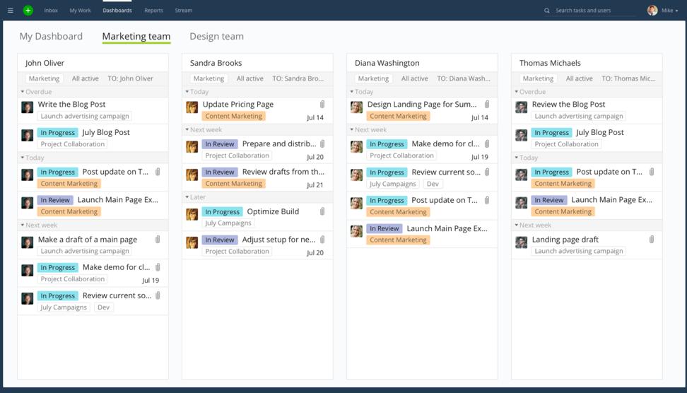 Wrike permet aux employés de hiérarchiser les tâches pour rester sur la bonne voie.