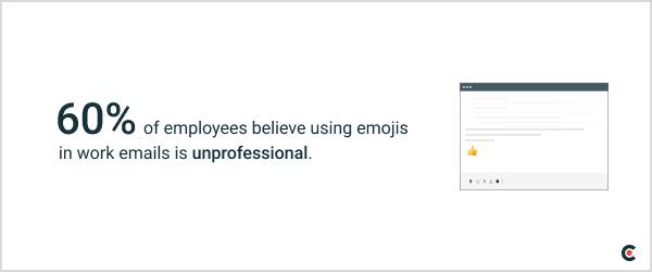 60% unprofessional emails