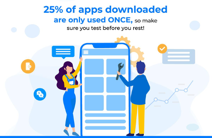 25% of Apps Used Only Once