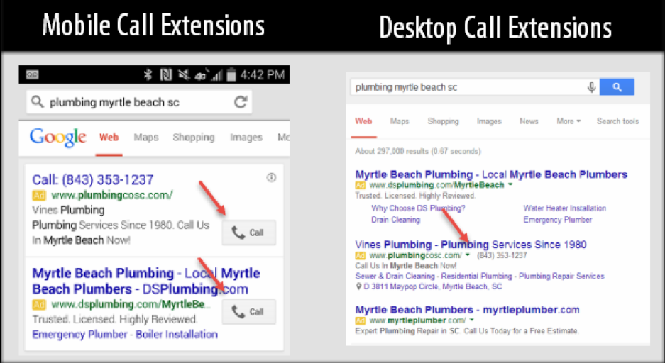 mobile call extensions vs desktop call extensions