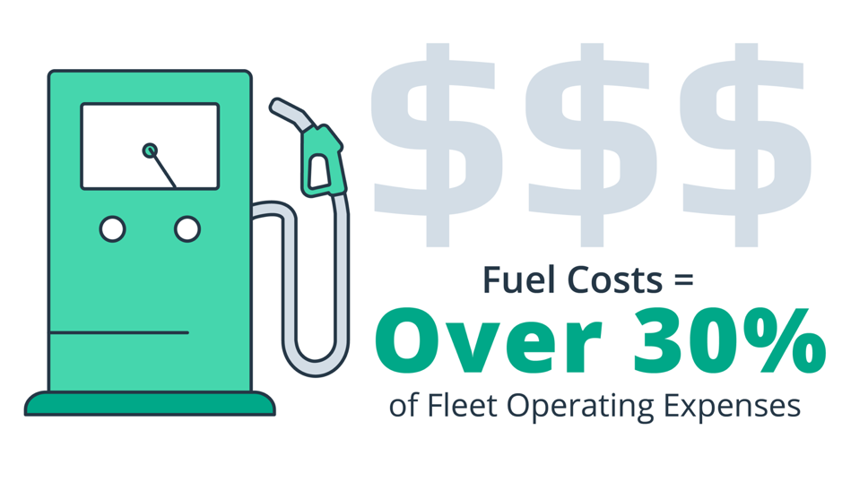 Typically, fuel may account for more than 30% of your fleet's operating expenses.
