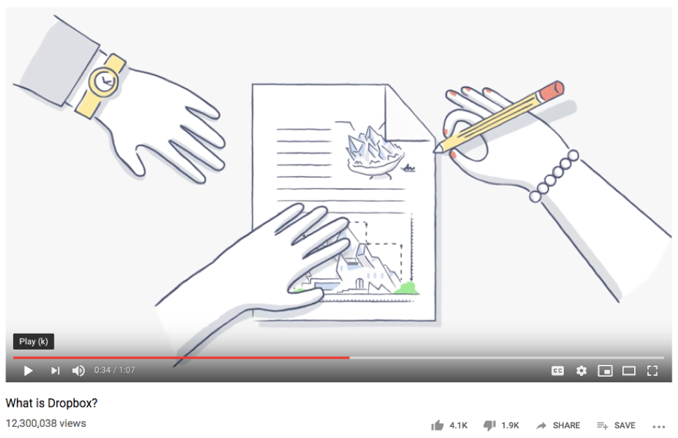 Even well established brands can benefit from explainer videos.