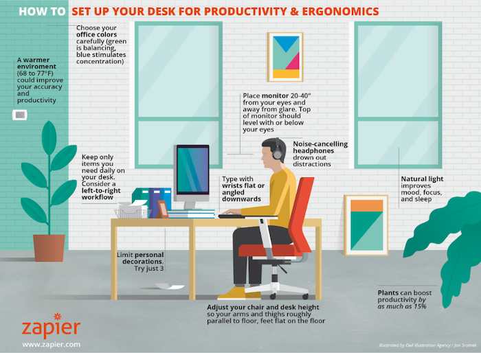 How to Set Up Your Desk for Productivity and Ergonomics
