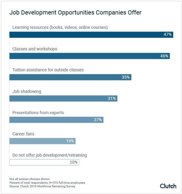 Job development opportunities companies offer
