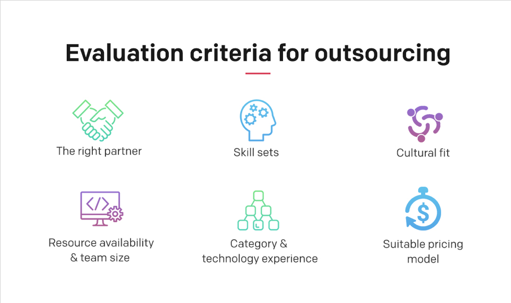 Evaluation criteria for outsourcing include the right partner, skill sets, cultural fit, resource availability and team size, category and technology experience, and suitable pricing model.