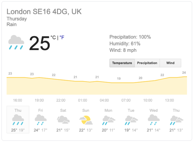 direct google results weather example