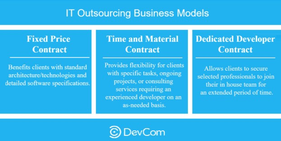 it outsourcing business models