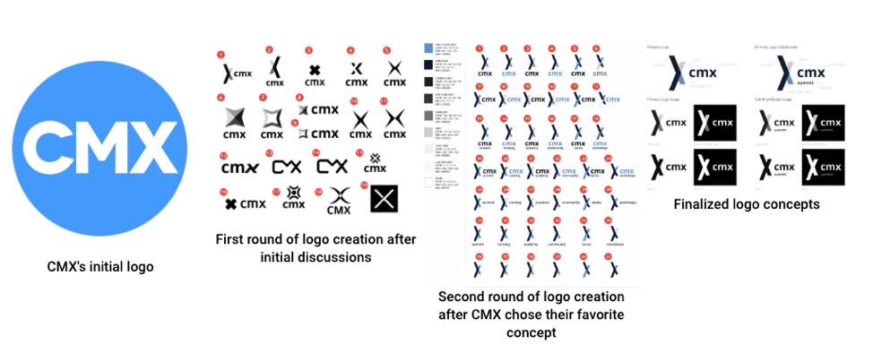 The agency should show how they designed the logo and the different iterations it went through.