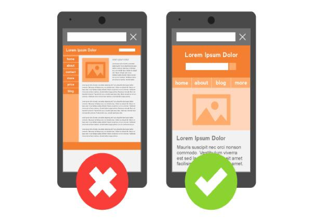 Not optimizing your website for mobile can result in increased bounce rates.