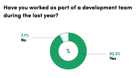 State of Frontend Survey QA Dev Team
