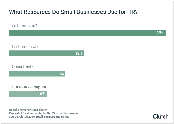 small business HR resources