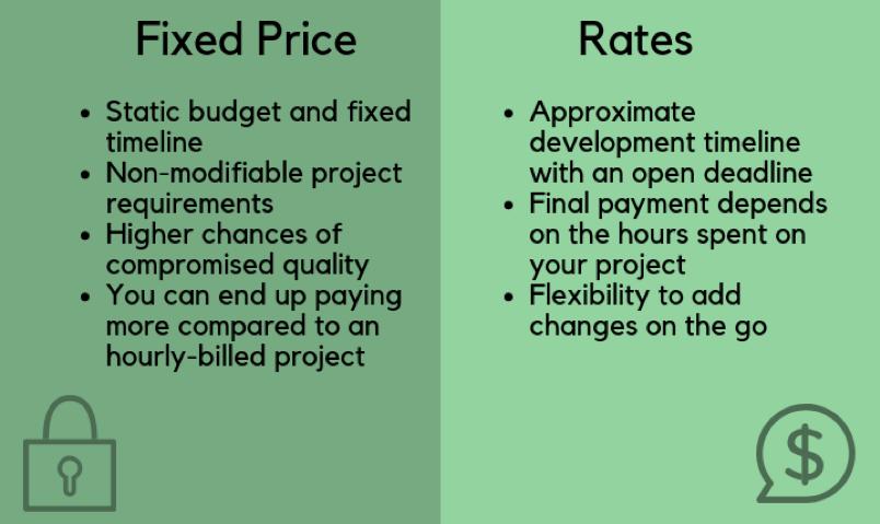 Fixed Price v. Rates