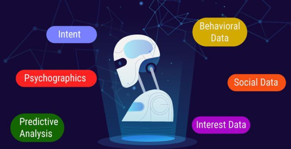 AI App Data