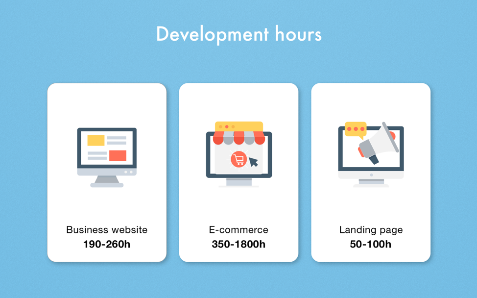 How long it takes to build an e-commerce site