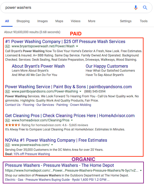 Paid & Organic Search Results Listings