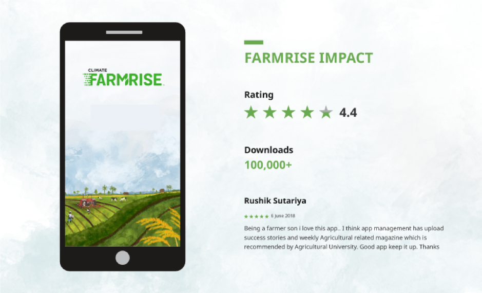 Farmrise boasts of a 4.4 star rating on Google Play.