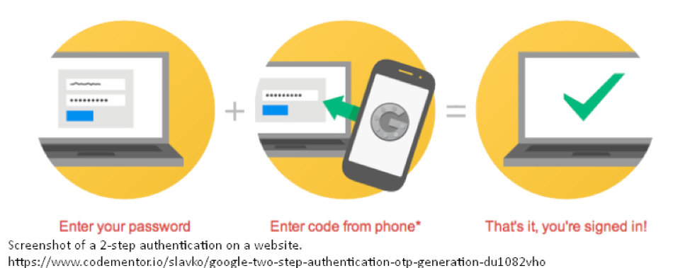 Businesses can use an API to move to a 2-step authentication which protects the customers' identities