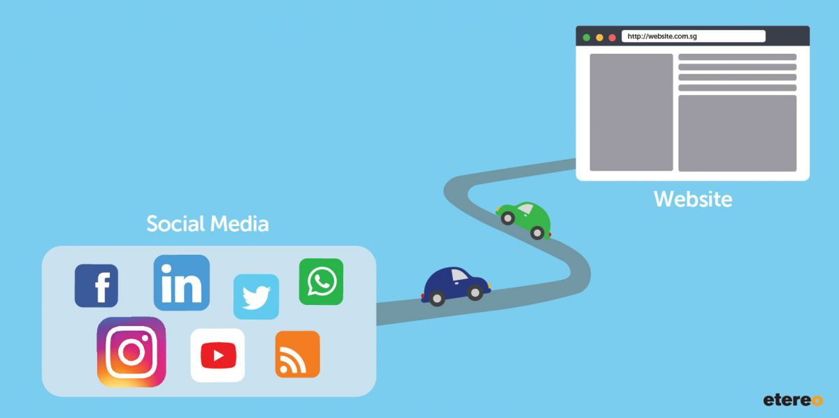 Drive traffic to website from social media