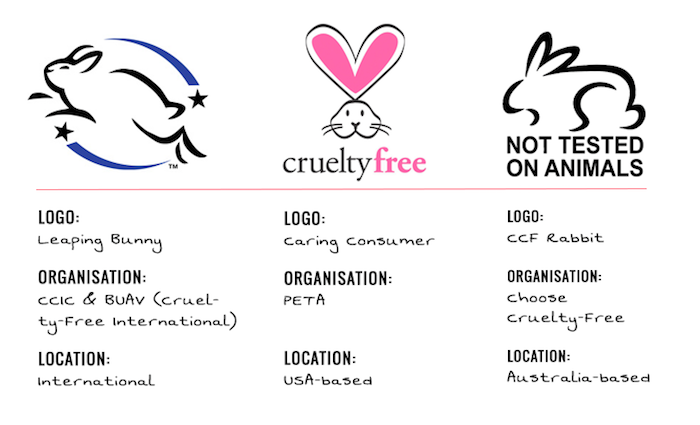 Cruelty-free logos