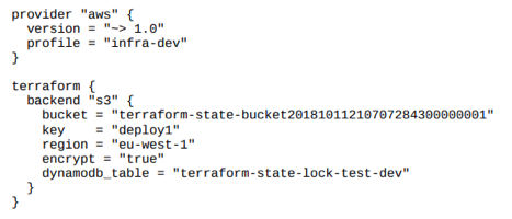 How to Take Advantage of a Remote State File in the Terraform Environment