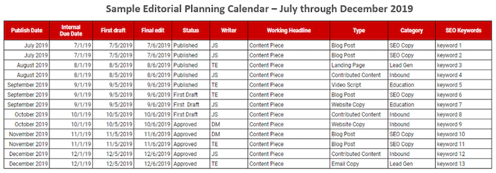 sample editorial planning calendar - July through December 2019