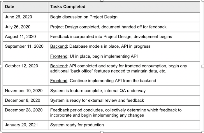 App Proposal Template