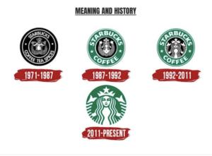 Starbucks brand evolution example