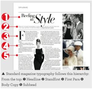 Magazine layout example