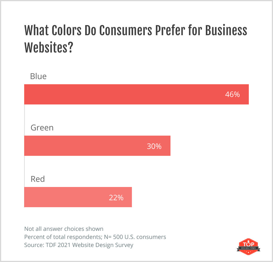 color preferences