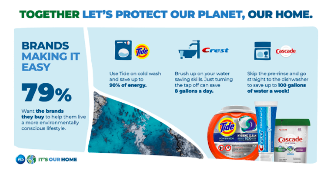 P&G launched an awareness campaign about sustainability.