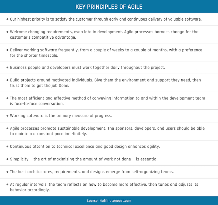 Key Principles of Agile Development